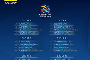 2020赛季亚冠小组赛抽签仪式