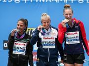 世锦赛高台跳水:伊夫伦德夺冠