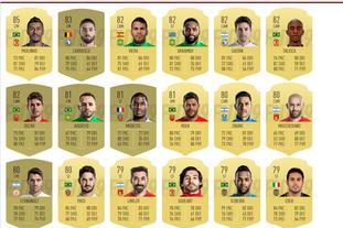 FIFA19中超联赛所有球员数值