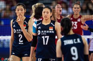 世联中国女排0-3美国止步9连胜