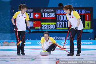女子冰壶循环赛中国7-2瑞士