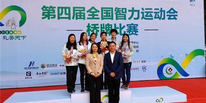 智运会桥牌双人赛落幕 中建体协天津分获男女冠军