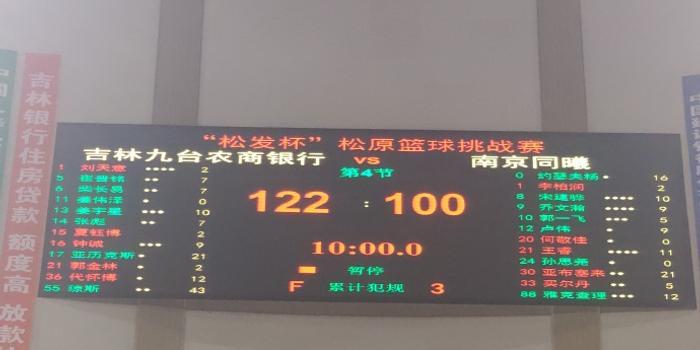 热身-琼斯43分姜宇星10分 吉林122-100同曦