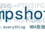 数据流|传球助攻专场,NBA的那些传控大师们