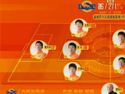 中乙-陳佳奇頭球制勝 青島海牛全取三分繼續高歌猛進