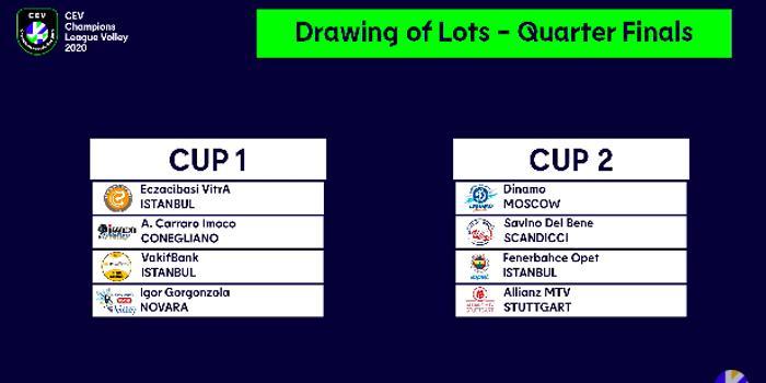 2020年排球欧冠八强对阵 瓦基弗银行抽的上上签