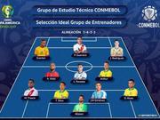 美洲杯官方最佳阵容:梅西落选 巴西5人