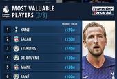 英超球星身价榜:博格巴排第7