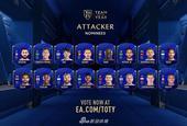 FIFA20年度最佳阵容55大候选:梅西C罗领衔