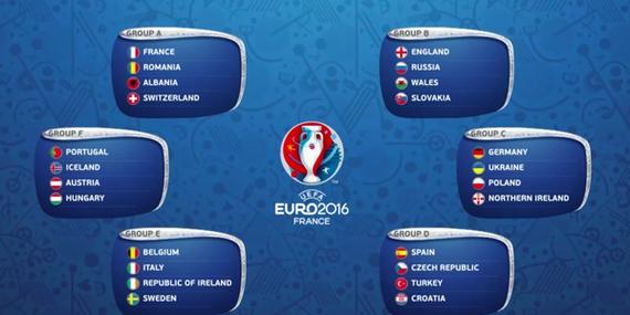 欧洲杯抽签落定