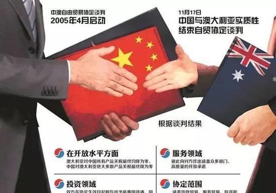 中国―澳大利亚自由贸易协定开始生效