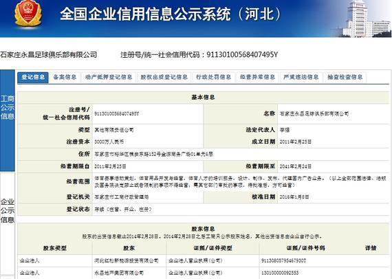 企业信用信息公统网站资料