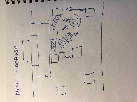 安切洛蒂手绘战术图:该如何防守梅西