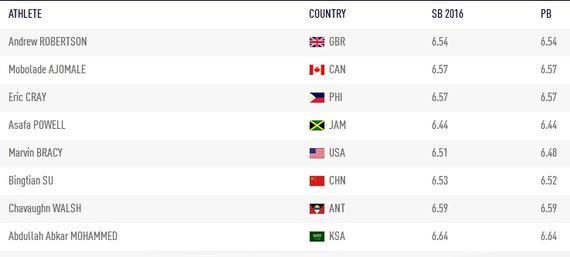 60米半决赛第3组
