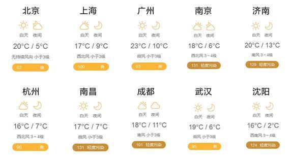 3月27日天气