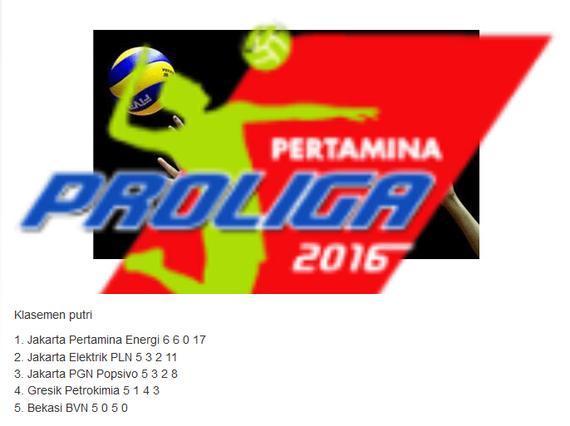 印尼女排联赛第四周积分排名