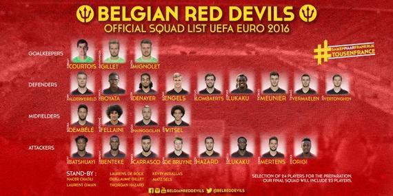 比利时欧洲杯名单