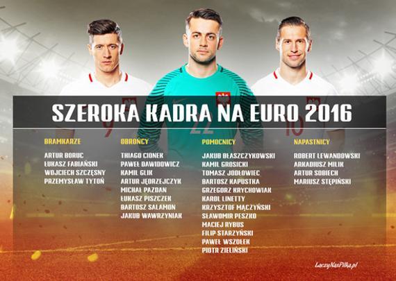 波兰欧洲杯28人大名单