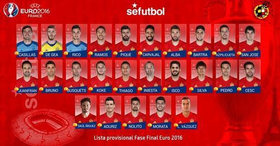 西班牙名单
