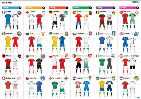 欧洲杯24强