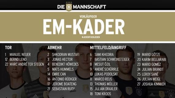 德国队名单