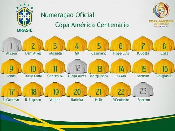 巴西队球衣号码