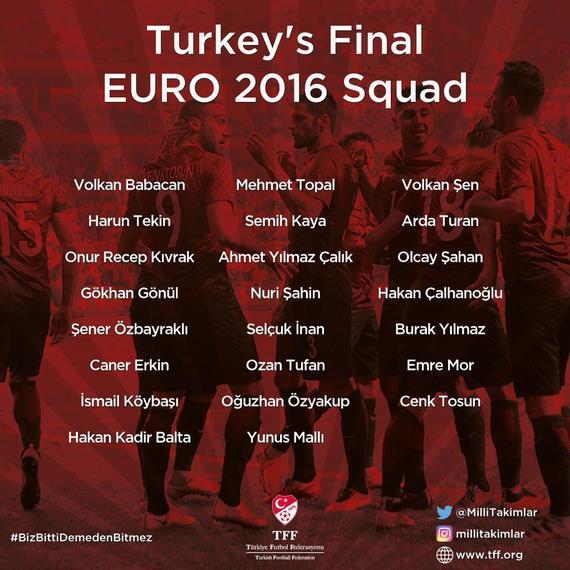 土耳其最终23人大名单