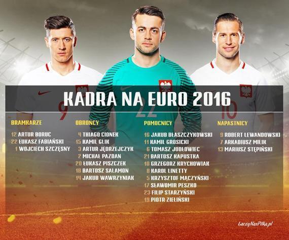 波兰23人大名单