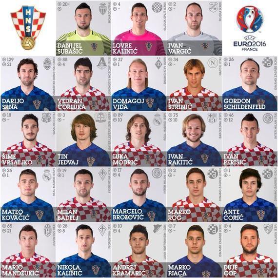 克罗地亚公布23人大名单