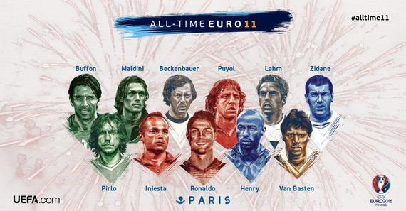 欧洲杯史上最佳十一人