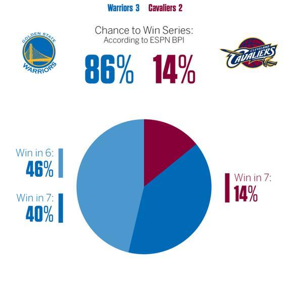 篮球气力指数猜测