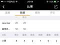 黄金联赛南京站Newstar队夺冠