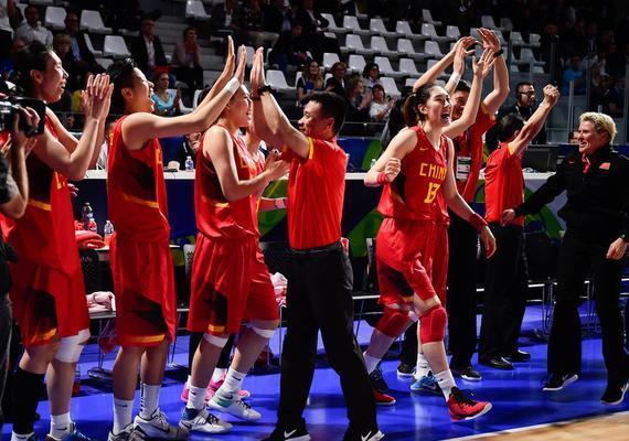 中国女篮在奥运会中陷入死亡之组