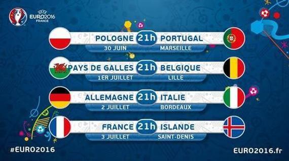 欧洲杯八强对碰