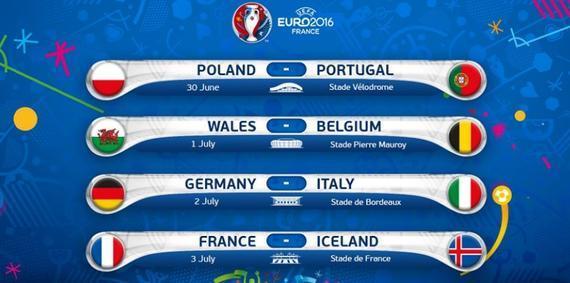 欧洲杯1/4决赛行将开火
