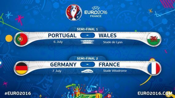 欧洲杯最终四强产生