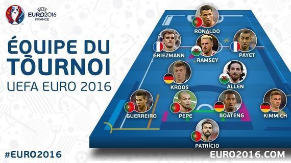 欧洲杯官方最佳阵容