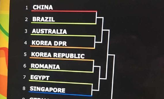 中国女队签位表(图片来自ITTFWorld微博)