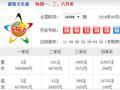 大乐透前后区同爆连号 浙江2人分揽1220万巨奖