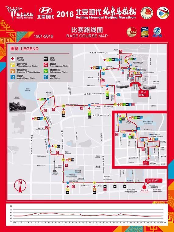 2016北京马拉松道路图