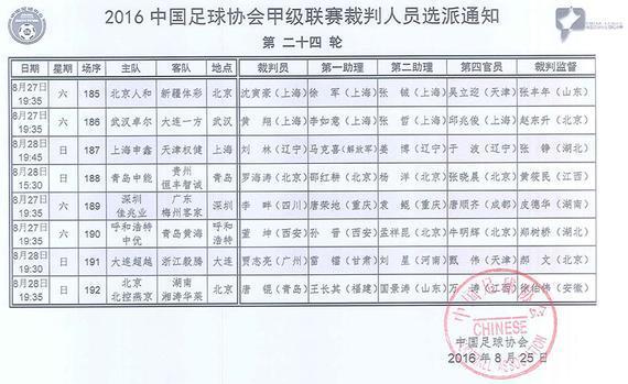 中甲第24轮裁判:刘林吹权健 罗海涛执法智诚