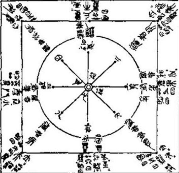 围棋真伪发展史:河图行情与围棋的v围棋和洛书福州装修设计文化图片