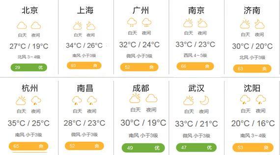 先给大家带来9月1日的天气预报