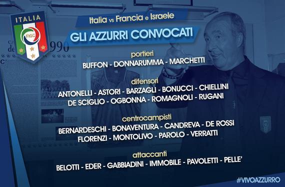 意大利大名单