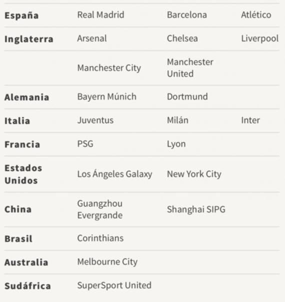 初步拟定的参赛名单