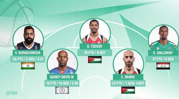 阿巴斯当选最好声势(图像来自FIBA官网)