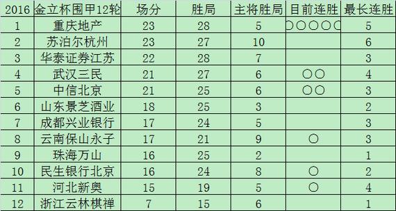 中国成都飞机公司排名