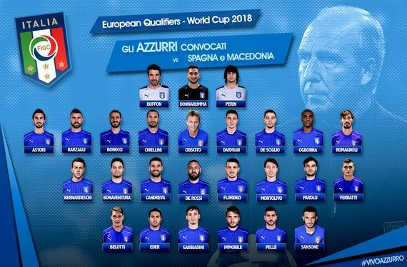 意大利国家队最新一期名单