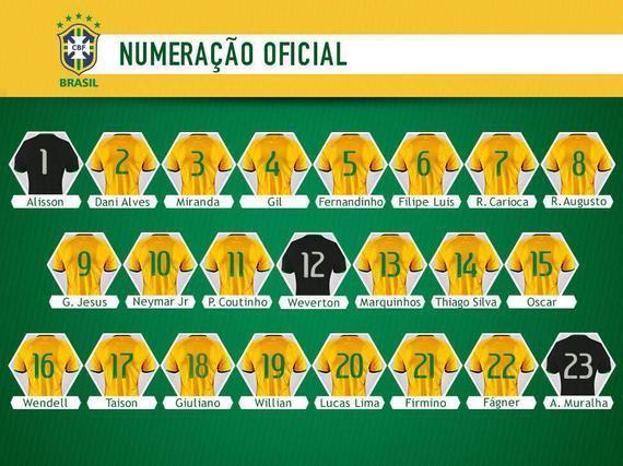 巴西队号码