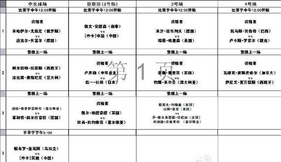 上海赛首日赛程